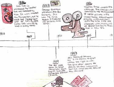 School Timeline Projects http://clow.ipsd.org/spotlight_5_soc-timelines.html